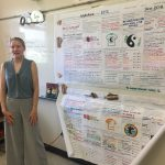 student presenting in classroom