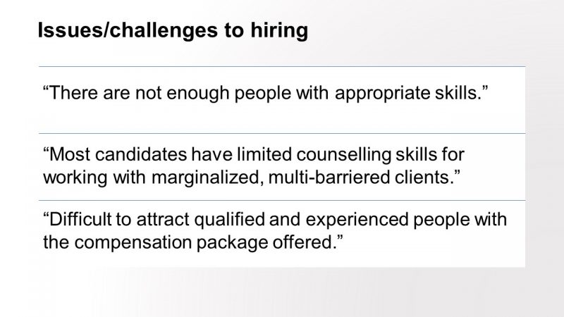 "Issues/challenges to hiring: ""There are not enough people with appropriate skills."" ; ""Most candidates have limited counselling skills for working with marginalized, multi-barriered clients."" ; ""Difficult to attract qualified and experienced people with the compensation package offered."""